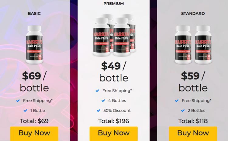 buy Massive Male Plus