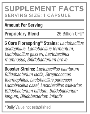 FloraSpring Supplement Facts