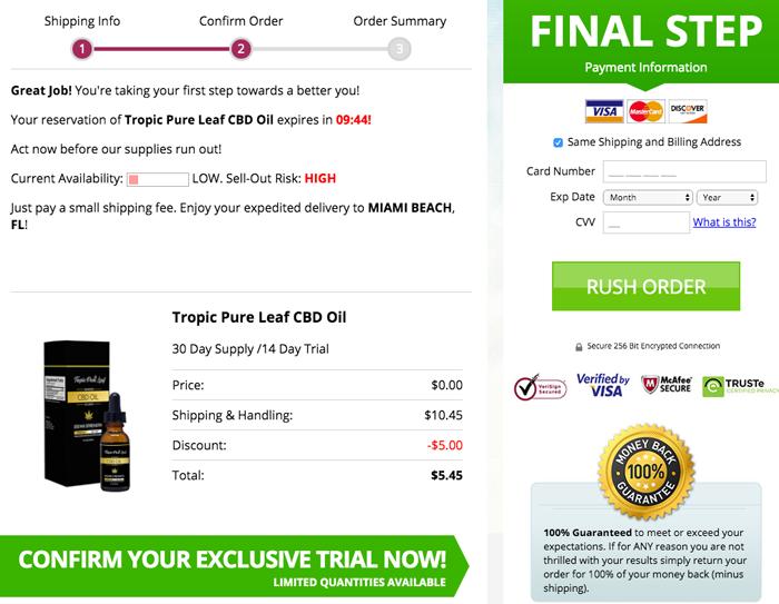 Tropic Pure Leaf CBD Oil Trial